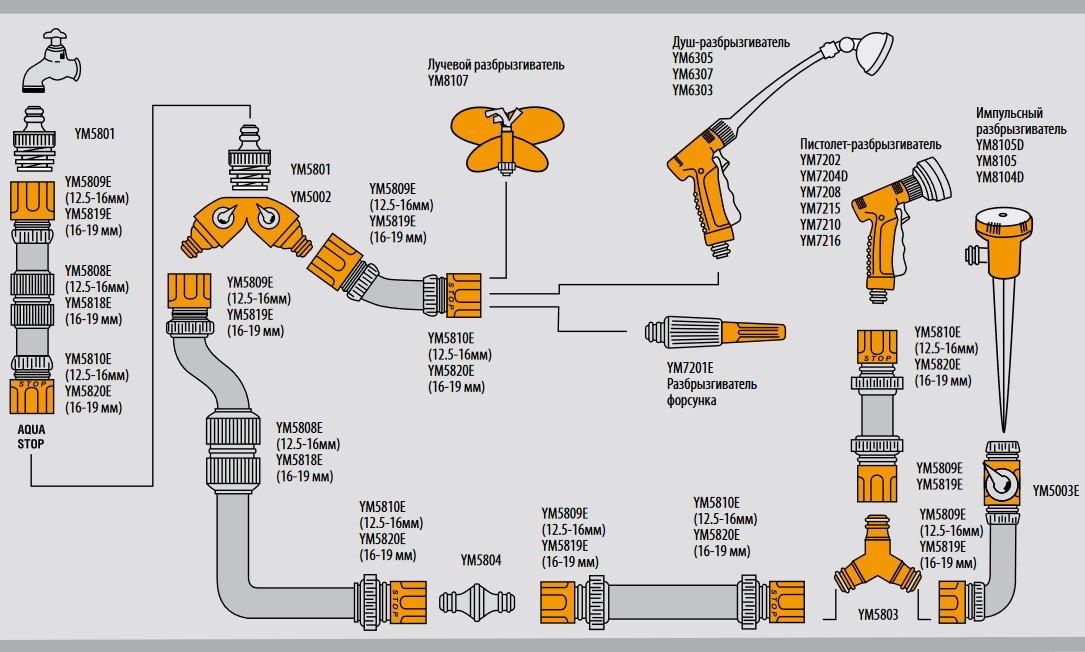 Схема подключения коннекторов