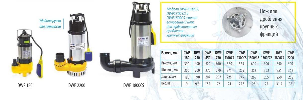Габариты дренажных насосов Belamos серии DWP
